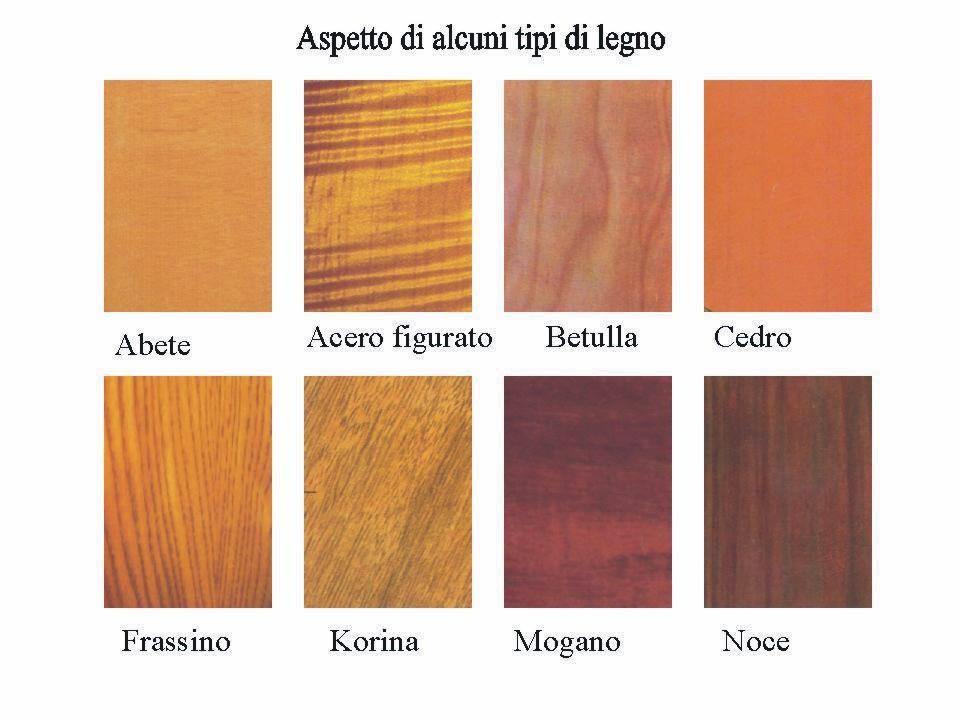 Guida ai legni for Nomi di mobili