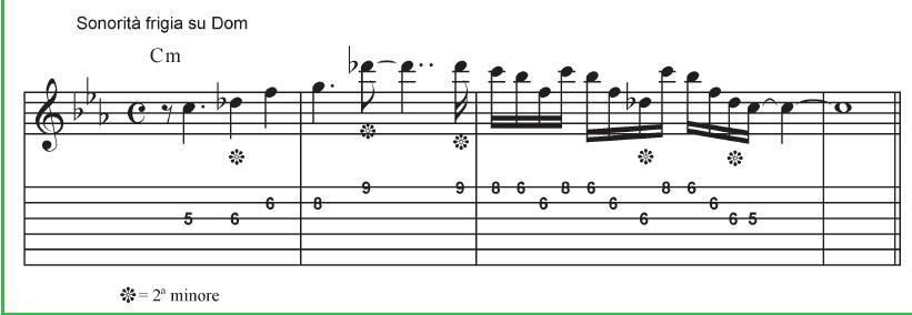 Lezioni Di Improvvisazione Con Scott Henderson Da Axe 123